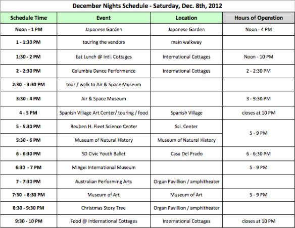 AJ's December Nights Itinerary